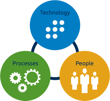 diagnóstico de cybersecurity e segurança da informação
